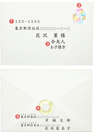 [1]招待状の顔である宛名は毛筆で書くのが正式ですが、筆ペンでも構いません。ただしボールペンはおすすめしません。字に自信のない場合は筆耕に依頼するのがベスト。
